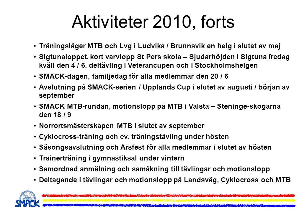 Aktiviteter 2010, forts •Träningsläger MTB och Lvg i Ludvika / Brunnsvik en helg i slutet av maj •Sigtunaloppet, kort varvlopp St Pers skola – Sjudarh