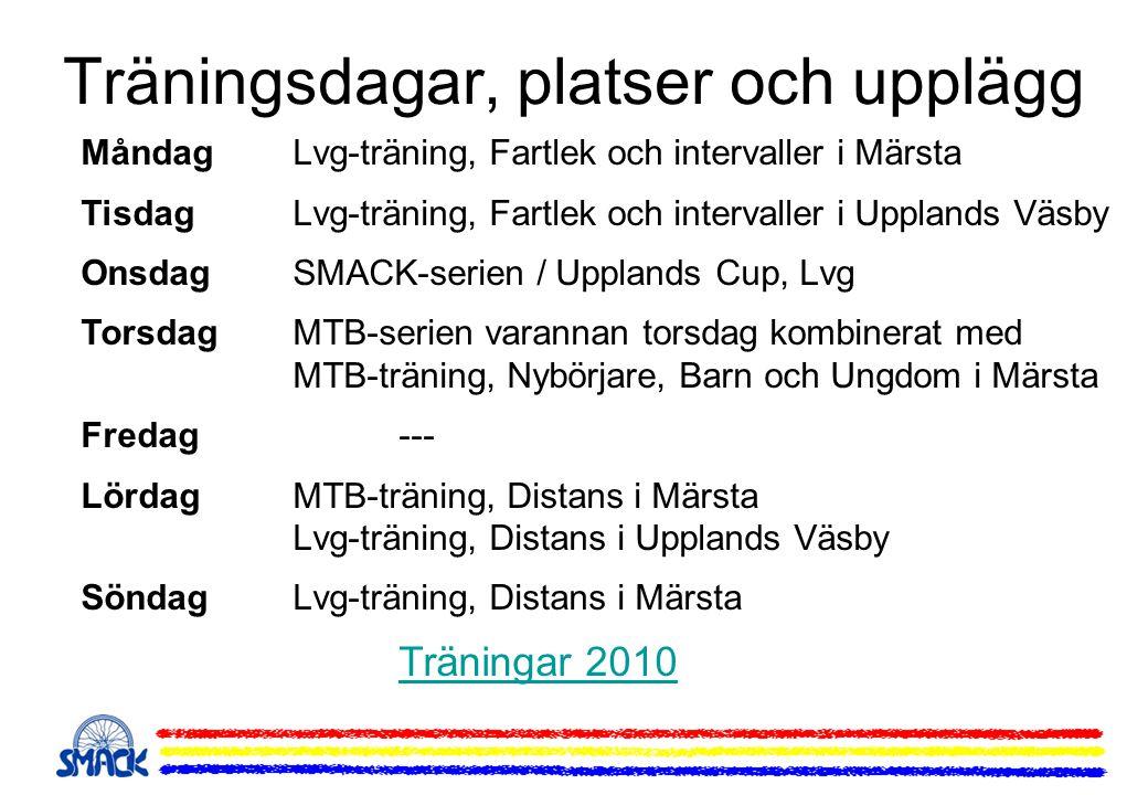 Träningsdagar, platser och upplägg MåndagLvg-träning, Fartlek och intervaller i Märsta TisdagLvg-träning, Fartlek och intervaller i Upplands Väsby Ons