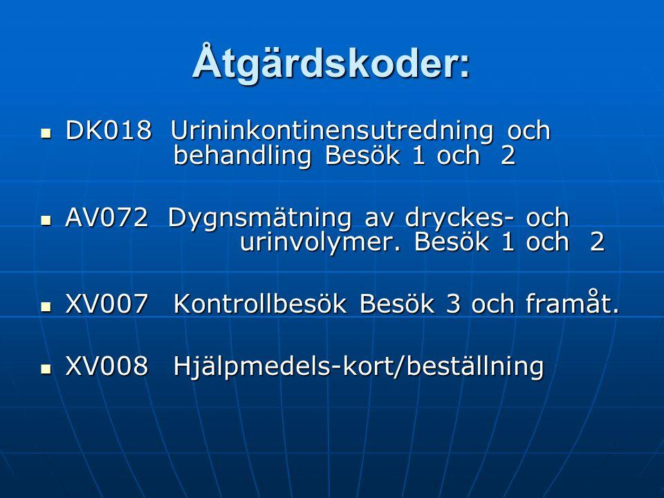 Åtgärdskoder:  DK018 Urininkontinensutredning och behandling Besök 1 och 2  AV072 Dygnsmätning av dryckes- och urinvolymer. Besök 1 och 2  XV007 Ko