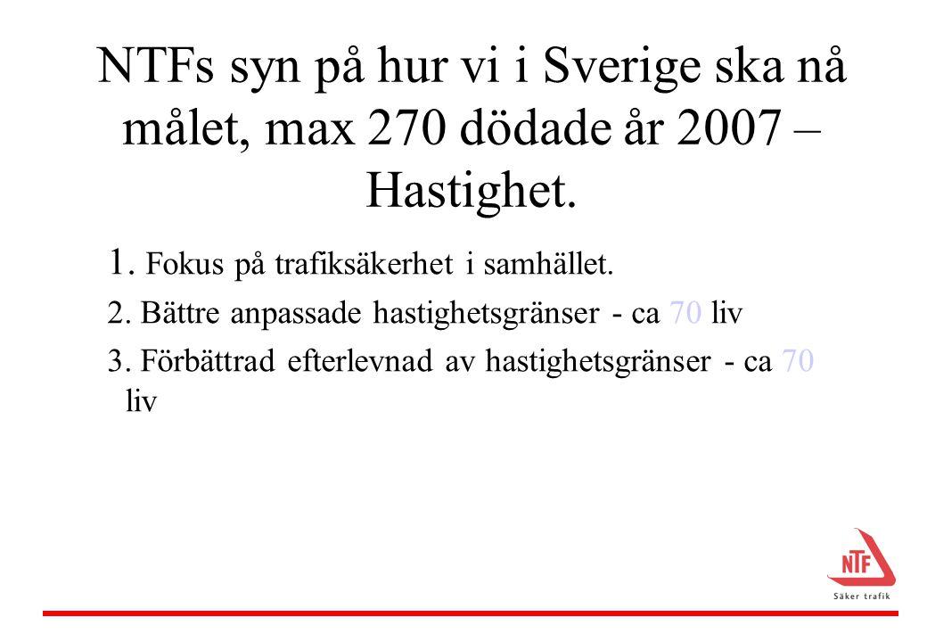 NTFs syn på hur vi i Sverige ska nå målet, max 270 dödade år 2007 – Hastighet.