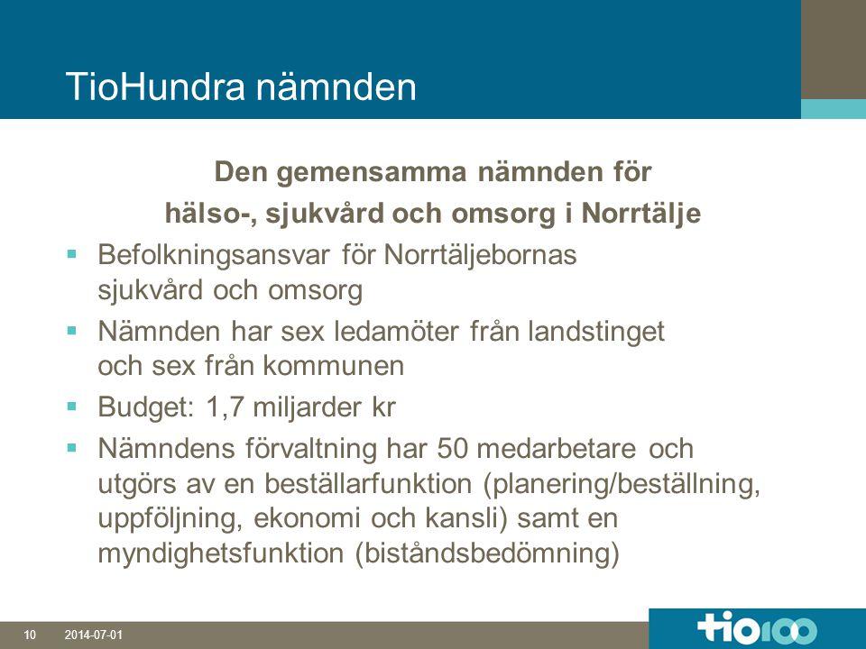 2014-07-0110 TioHundra nämnden Den gemensamma nämnden för hälso-, sjukvård och omsorg i Norrtälje  Befolkningsansvar för Norrtäljebornas sjukvård och omsorg  Nämnden har sex ledamöter från landstinget och sex från kommunen  Budget: 1,7 miljarder kr  Nämndens förvaltning har 50 medarbetare och utgörs av en beställarfunktion (planering/beställning, uppföljning, ekonomi och kansli) samt en myndighetsfunktion (biståndsbedömning)