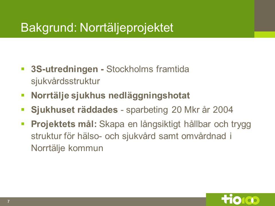 7 Bakgrund: Norrtäljeprojektet  3S-utredningen - Stockholms framtida sjukvårdsstruktur  Norrtälje sjukhus nedläggningshotat  Sjukhuset räddades - sparbeting 20 Mkr år 2004  Projektets mål: Skapa en långsiktigt hållbar och trygg struktur för hälso- och sjukvård samt omvårdnad i Norrtälje kommun