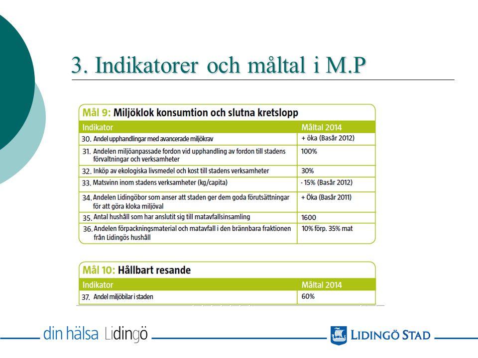 13 3. Miljöprogram 9 Miljöklok konsumtion och slutna kretslopp, o systematiskt ställa höga miljökrav i Lidingö stads upphandlingar av varor och tjänst
