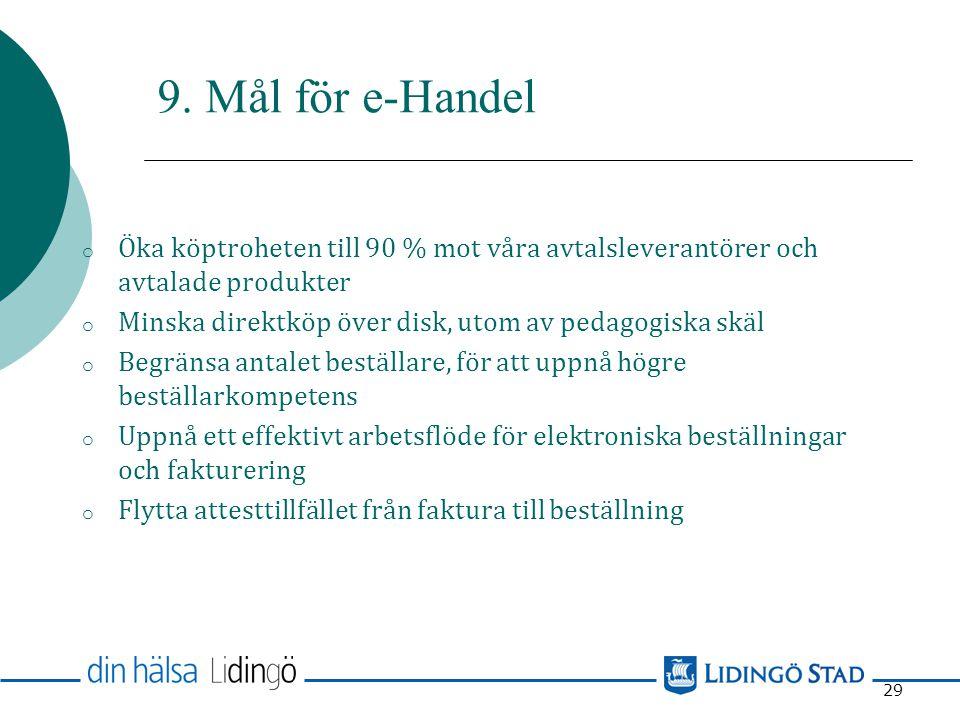 28 9. eHandel - uppdrag Kommunstyrelsens beslut, Lidingö stad ska införa elektronisk handel i syfte att: o öka köptroheten gentemot våra avtalsleveran