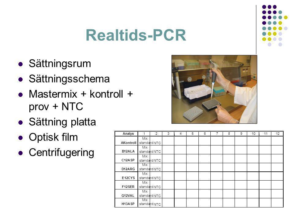 Realtids-PCR  Sättningsrum  Sättningsschema  Mastermix + kontroll + prov + NTC  Sättning platta  Optisk film  Centrifugering