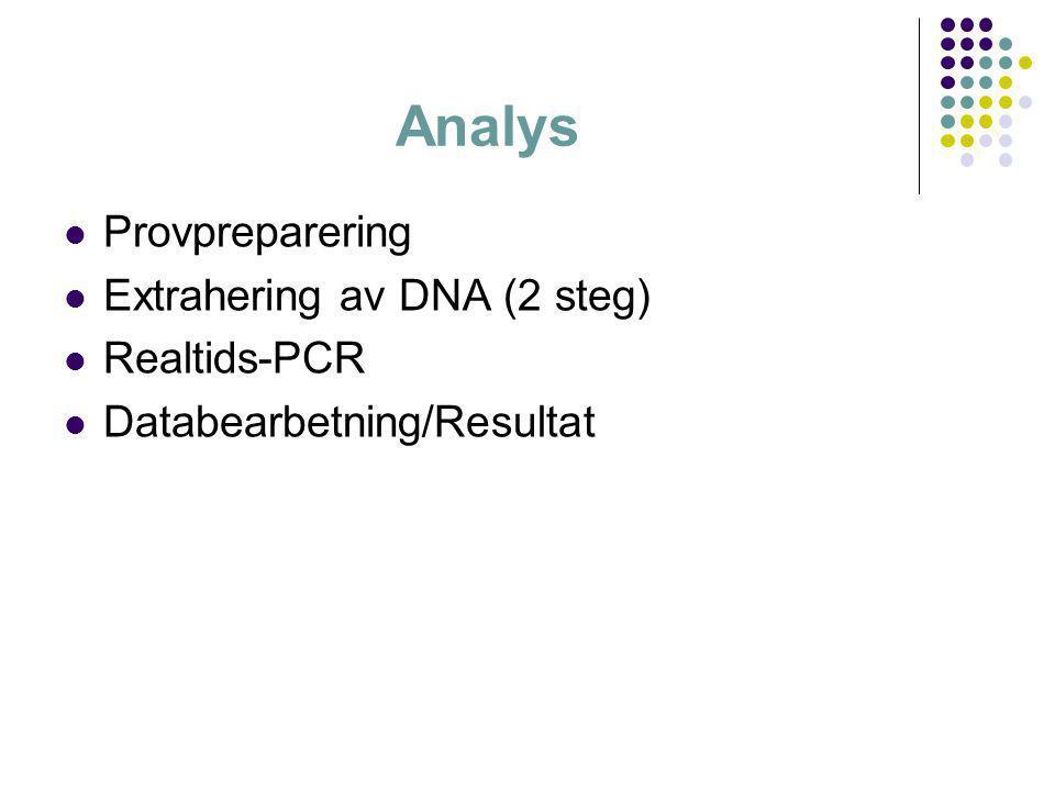 Provpreparering  Beställning  Patolog märker ut tumörområde på kloss  Klossen snittas  Snitten läggs i eppendorfrör (3 x 10 µm)