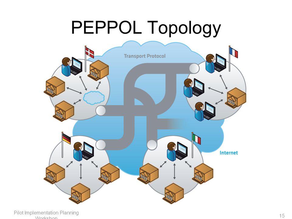 PEPPOL Topology 15 Pilot Implementation Planning Workshop