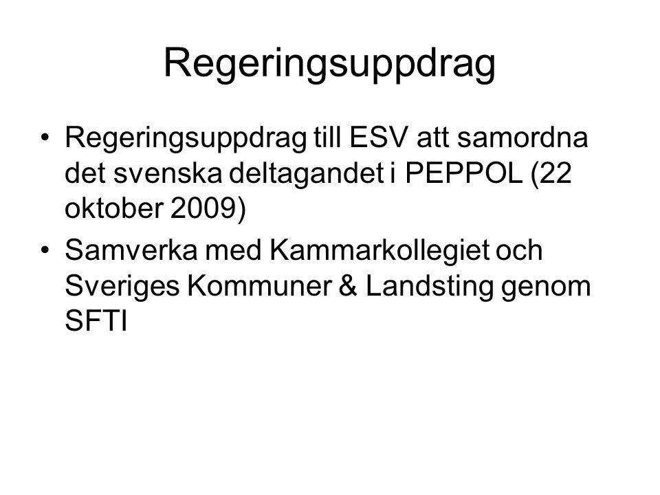 Regeringsuppdrag •Regeringsuppdrag till ESV att samordna det svenska deltagandet i PEPPOL (22 oktober 2009) •Samverka med Kammarkollegiet och Sveriges
