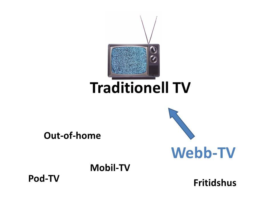 Situationen med Webb-TV idag • Publika siffror på totaltittandet för fåtal sajter.