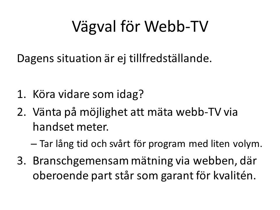 Vägval för Webb-TV Dagens situation är ej tillfredställande.