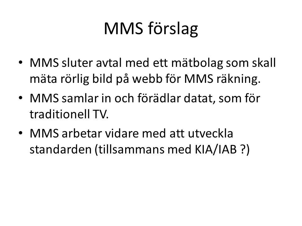 MMS förslag • MMS sluter avtal med ett mätbolag som skall mäta rörlig bild på webb för MMS räkning.