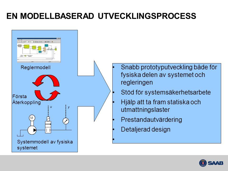 EN MODELLBASERAD UTVECKLINGSPROCESS Första Återkoppling Reglermodell M u y M u y Systemmodell av fysiska systemet •Snabb prototyputveckling både för f
