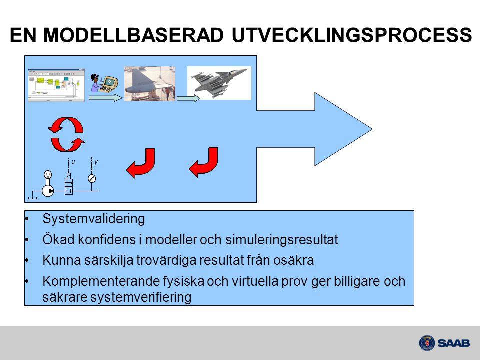 EN MODELLBASERAD UTVECKLINGSPROCESS M u y M u y •Systemvalidering •Ökad konfidens i modeller och simuleringsresultat •Kunna särskilja trovärdiga resul