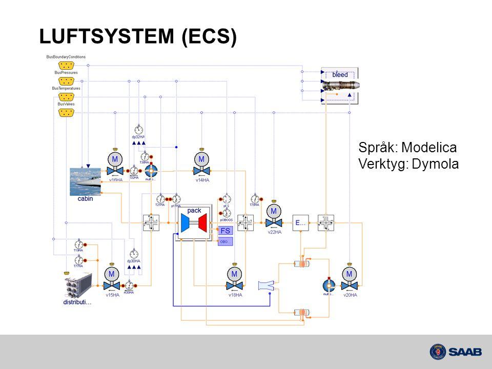 LUFTSYSTEM (ECS) Språk: Modelica Verktyg: Dymola