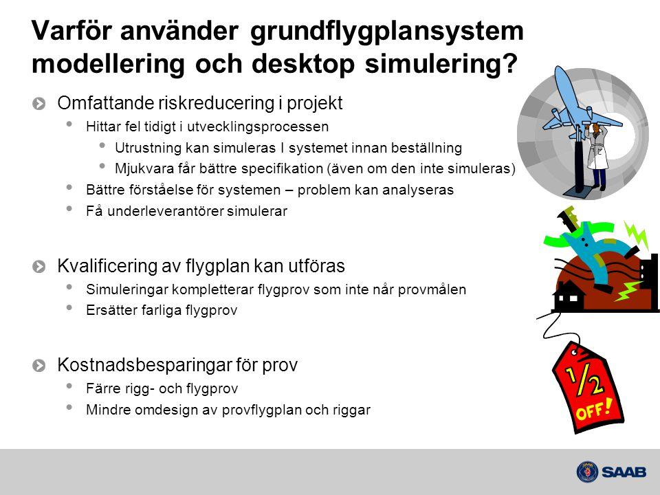 Varför använder grundflygplansystem modellering och desktop simulering? Omfattande riskreducering i projekt • Hittar fel tidigt i utvecklingsprocessen