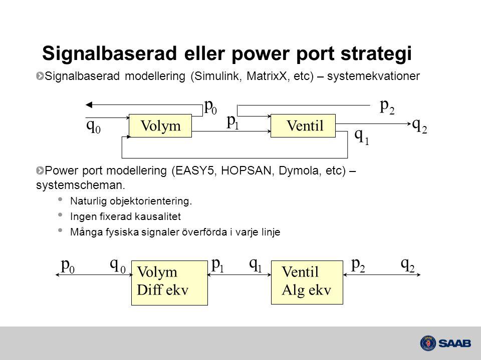 Signalbaserad modellering (Simulink, MatrixX, etc) – systemekvationer Signalbaserad eller power port strategi p Volym Diff ekv Ventil Alg ekv q 00 q 1