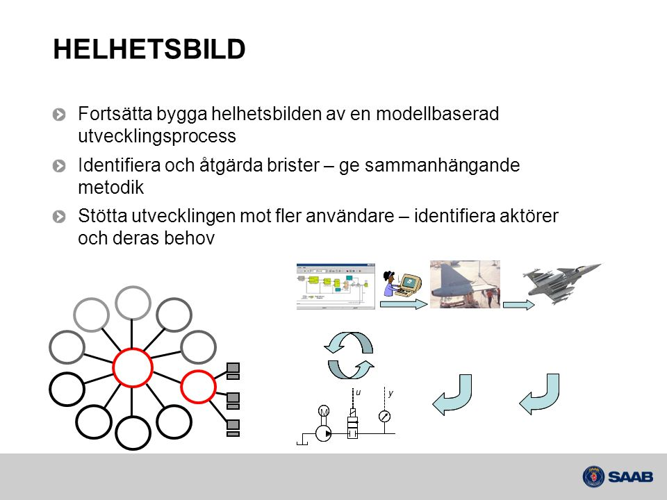 HELHETSBILD Fortsätta bygga helhetsbilden av en modellbaserad utvecklingsprocess Identifiera och åtgärda brister – ge sammanhängande metodik Stötta ut