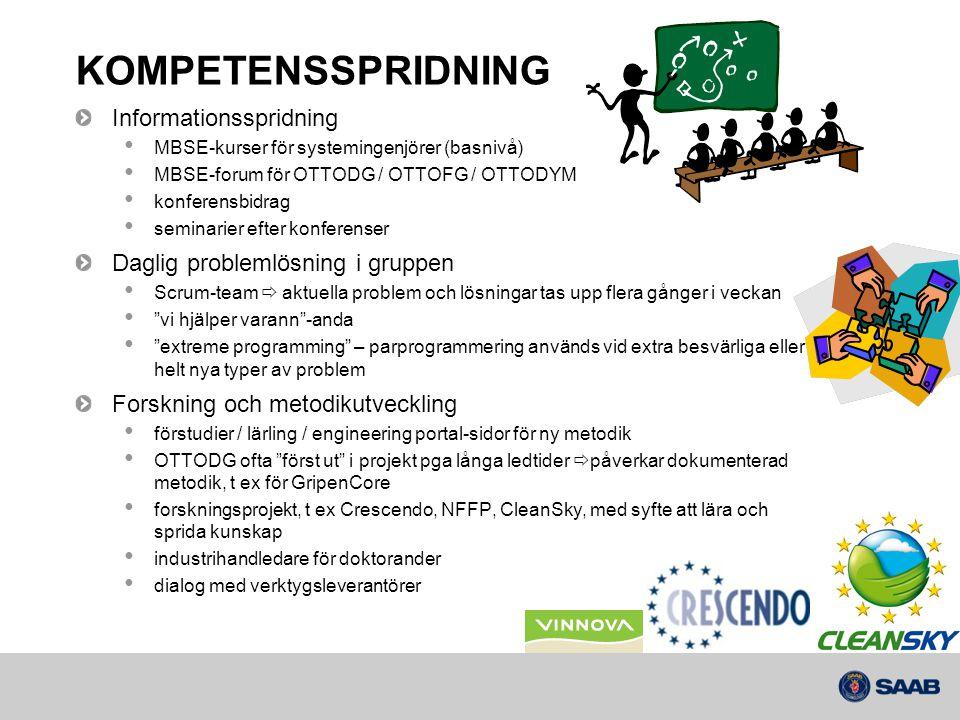 KOMPETENSSPRIDNING Informationsspridning • MBSE-kurser för systemingenjörer (basnivå) • MBSE-forum för OTTODG / OTTOFG / OTTODYM • konferensbidrag • s