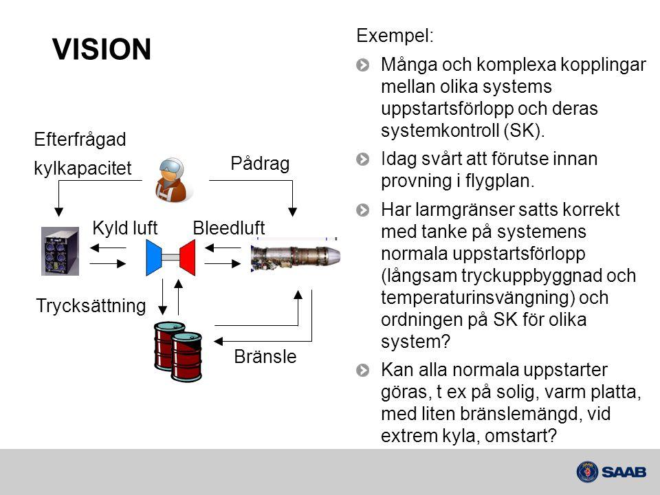VISION. Pådrag Efterfrågad kylkapacitet Kyld luftBleedluft Bränsle Trycksättning Exempel: Många och komplexa kopplingar mellan olika systems uppstarts