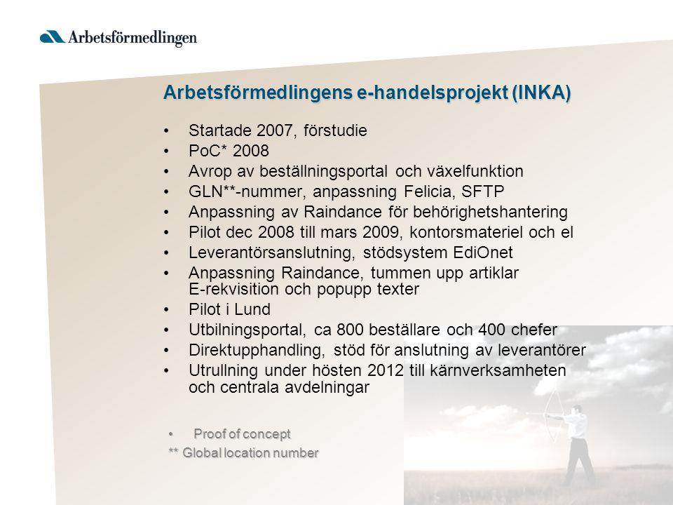 Arbetsförmedlingens e-handelsprojekt (INKA) • Startade 2007, förstudie • PoC* 2008 • Avrop av beställningsportal och växelfunktion • GLN**-nummer, anp