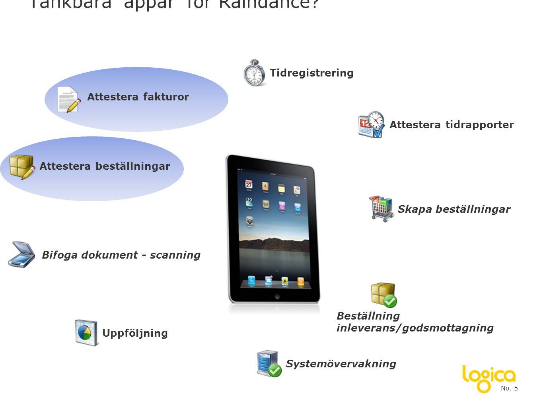 Tänkbara 'appar' för Raindance.No.