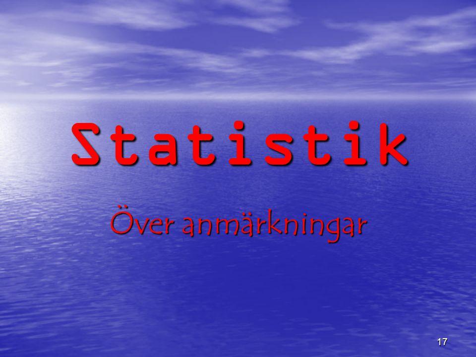 17 Statistik Över anmärkningar