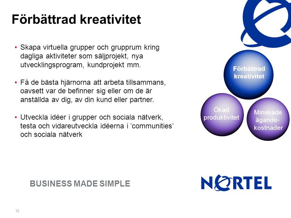 Nortel Confidential Information BUSINESS MADE SIMPLE 12 Förbättrad kreativitet •Skapa virtuella grupper och grupprum kring dagliga aktiviteter som säl