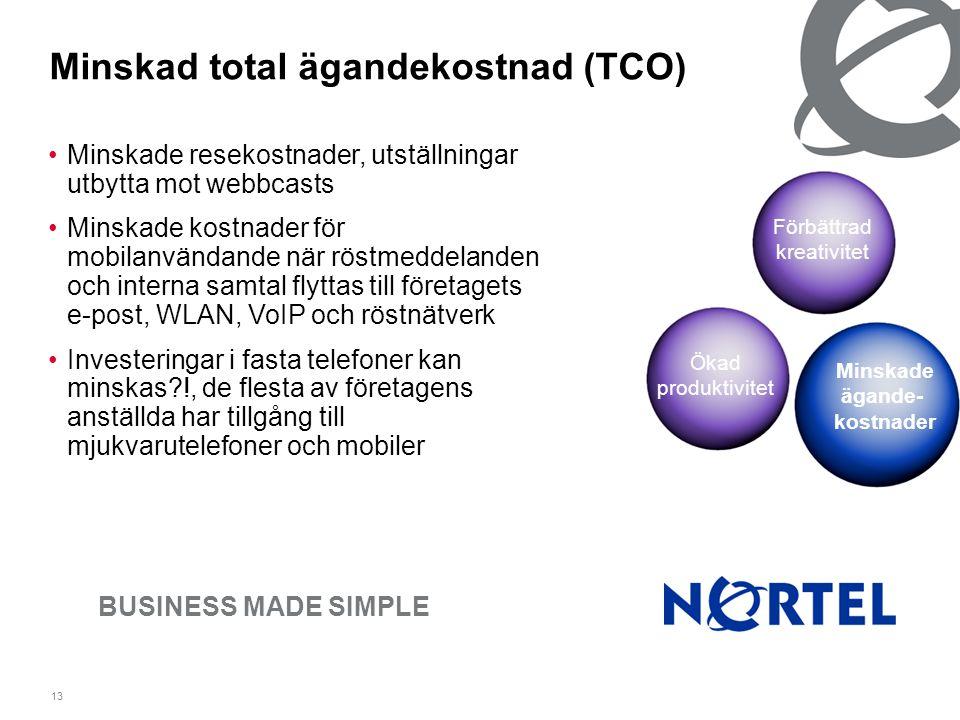 13 Minskad total ägandekostnad (TCO) •Minskade resekostnader, utställningar utbytta mot webbcasts •Minskade kostnader för mobilanvändande när röstmedd
