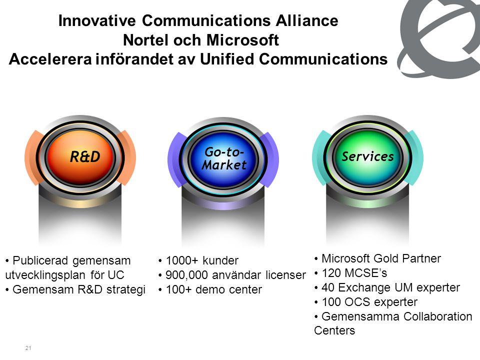 21 Innovative Communications Alliance Nortel och Microsoft Accelerera införandet av Unified Communications R&D Go-to- Market Services • 1000+ kunder •