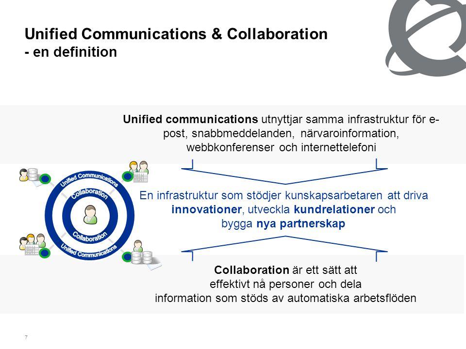7 Unified Communications & Collaboration - en definition Unified communications utnyttjar samma infrastruktur för e- post, snabbmeddelanden, närvaroin