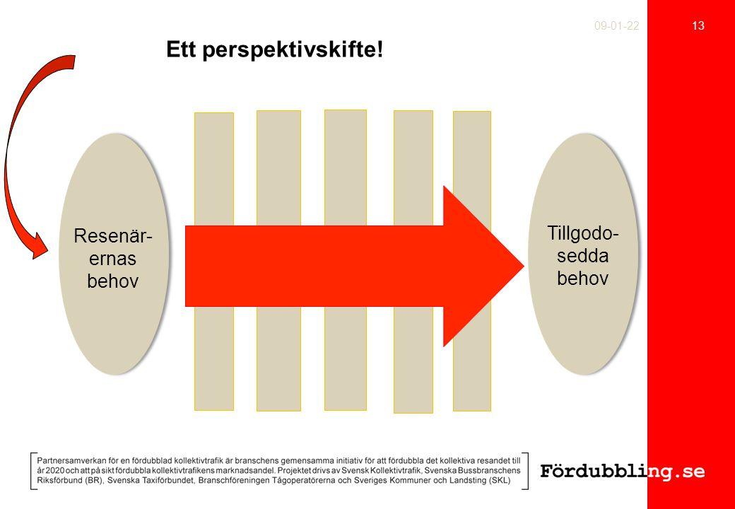 13 09-01-22 Resenär- ernas behov Tillgodo- sedda behov Ett perspektivskifte!