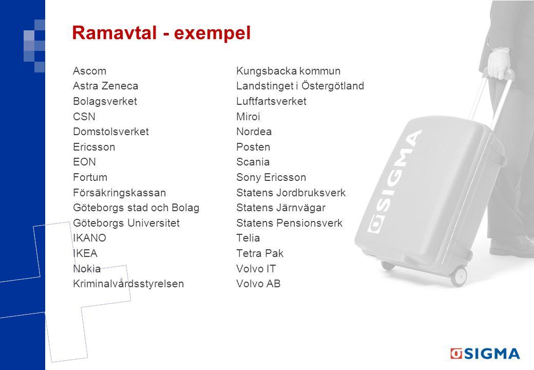 Ramavtal - exempel Ascom Astra Zeneca Bolagsverket CSN Domstolsverket Ericsson EON Fortum Försäkringskassan Göteborgs stad och Bolag Göteborgs Univers
