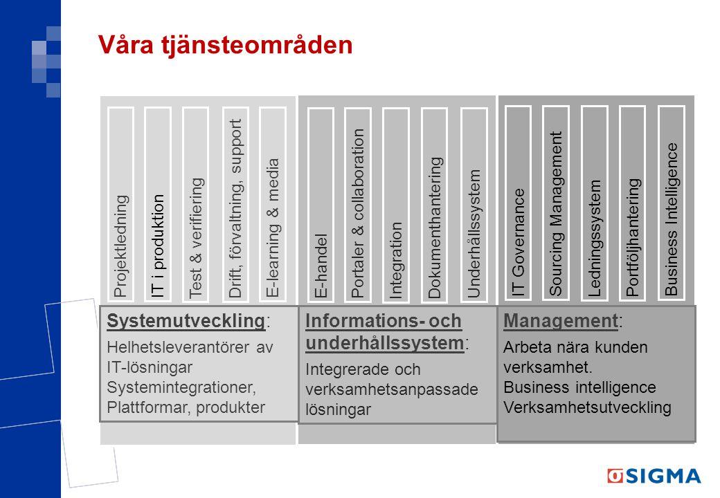 Våra tjänsteområden ManagementManagement: Arbeta nära kunden verksamhet. Business intelligence Verksamhetsutveckling SystemutvecklingSystemutveckling: