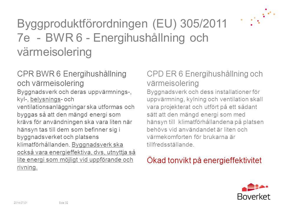 Byggproduktförordningen (EU) 305/2011 7e - BWR 6 - Energihushållning och värmeisolering CPR BWR 6 Energihushållning och värmeisolering Byggnadsverk oc
