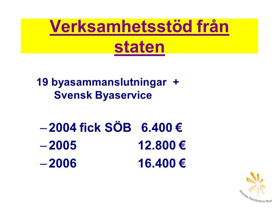 Verksamhetsstöd från staten 19 byasammanslutningar + Svensk Byaservice –2004 fick SÖB 6.400 € –2005 12.800 € –2006 16.400 €