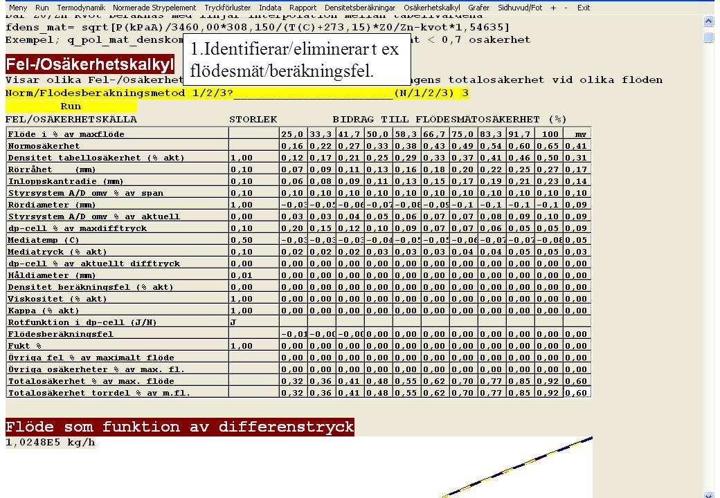 copyright (c) 2010 Stefan Rudbäck, Matematica, 0708387910, mail@matematica.se, matematica.se sid 17 1.Identifierar/eliminerar t ex flödesmät/beräkning