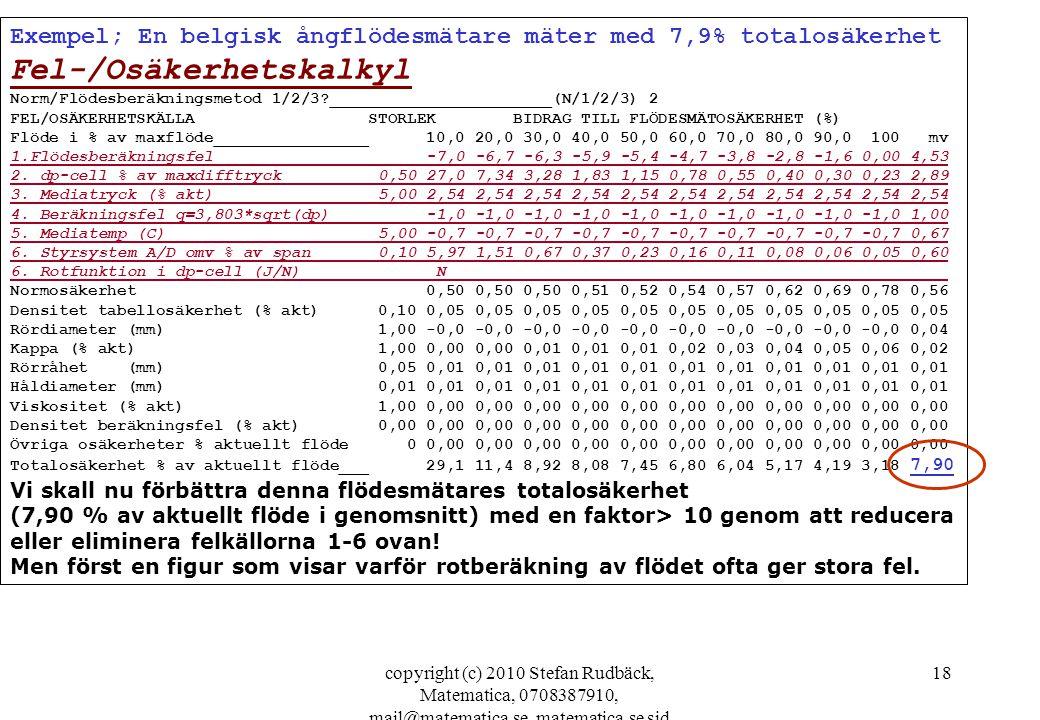 copyright (c) 2010 Stefan Rudbäck, Matematica, 0708387910, mail@matematica.se, matematica.se sid 18 Exempel; En belgisk ångflödesmätare mäter med 7,9%