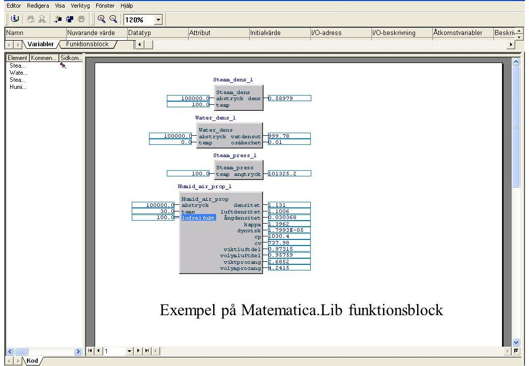 copyright (c) 2010 Stefan Rudbäck, Matematica, 0708387910, mail@matematica.se, matematica.se sid 40 Exempel på Matematica.Lib funktionsblock