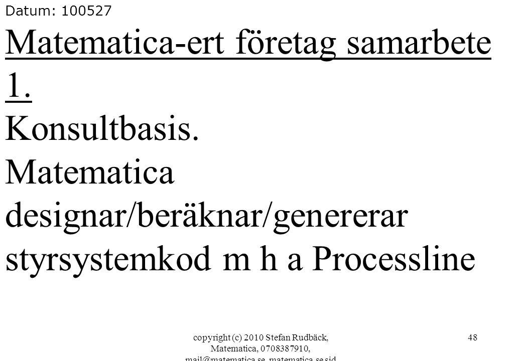 copyright (c) 2010 Stefan Rudbäck, Matematica, 0708387910, mail@matematica.se, matematica.se sid 48 Datum: 100527 Matematica-ert företag samarbete 1.