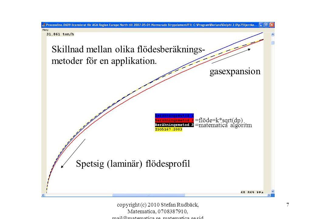 copyright (c) 2010 Stefan Rudbäck, Matematica, 0708387910, mail@matematica.se, matematica.se sid 7 Skillnad mellan olika flödesberäknings- metoder för