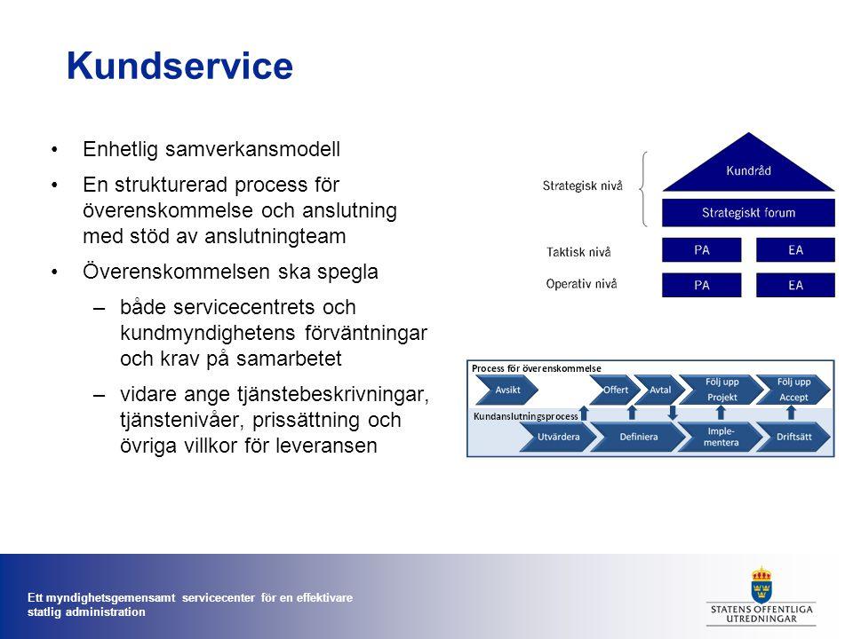Ett myndighetsgemensamt servicecenter för en effektivare statlig administration Kundservice •Enhetlig samverkansmodell •En strukturerad process för öv