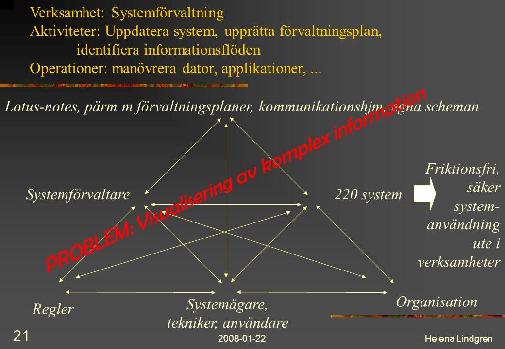2008-01-22Helena Lindgren 21 Verksamhet: Systemförvaltning Aktiviteter: Uppdatera system, upprätta förvaltningsplan, identifiera informationsflöden Op