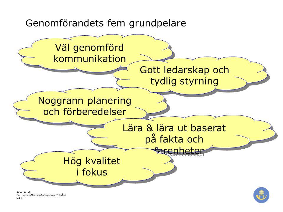 2010-11-08 PSM Genomförandestrategi, Lars Willgård Sid 4 Genomförandets fem grundpelare Väl genomförd kommunikation Gott ledarskap och tydlig styrning Gott ledarskap och tydlig styrning Noggrann planering och förberedelser Lära & lära ut baserat på fakta och erfarenheter Hög kvalitet i fokus Hög kvalitet i fokus