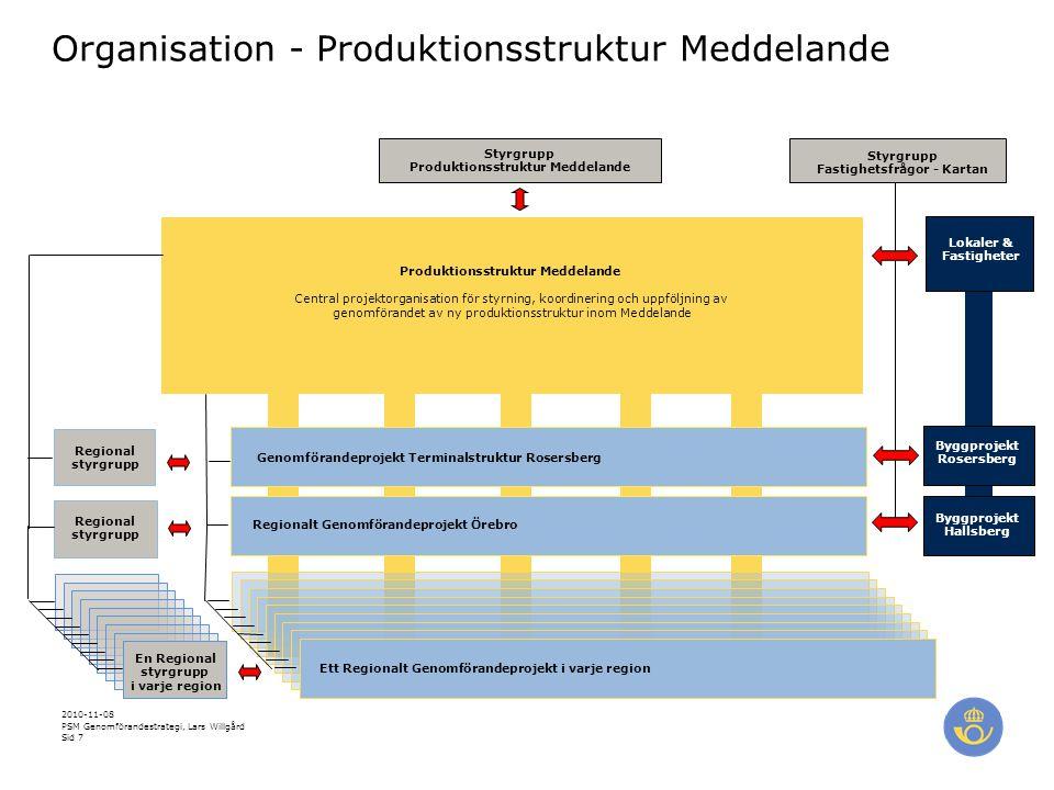 2010-11-08 PSM Genomförandestrategi, Lars Willgård Sid 8 Koncept Stora Koncept Små Koncept Klump Koncept ODR Lådhantering Lastbärarkoncept Produktionsstruktur Meddelande - Central Organisation för att hantera den stegvisa övergången från utvecklings- till genomförandeprojekt Kartan Hallsberg Rosersberg Koncept Utdelning Samordning av utvecklingsprojekten inkl.