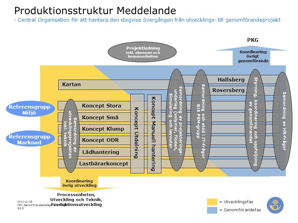 2010-11-08 PSM Genomförandestrategi, Lars Willgård Sid 19