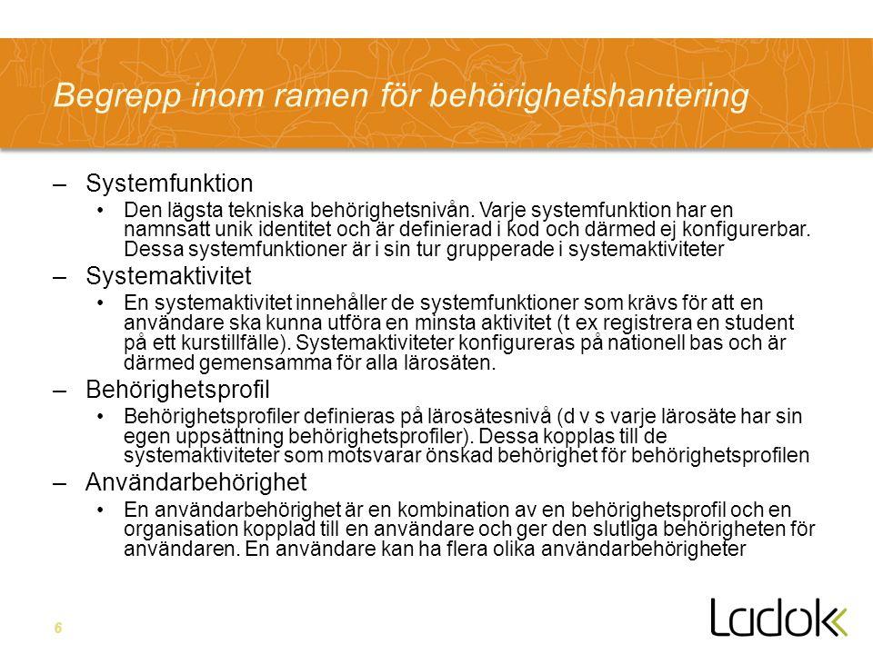 6 Begrepp inom ramen för behörighetshantering –Systemfunktion •Den lägsta tekniska behörighetsnivån.