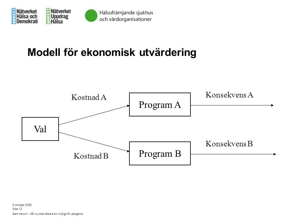 9 oktober 2009 Seminarium - Så mycket hälsa som möjligt för pengarna Sida 12 Modell för ekonomisk utvärdering Val Program A Program B Kostnad A Kostna