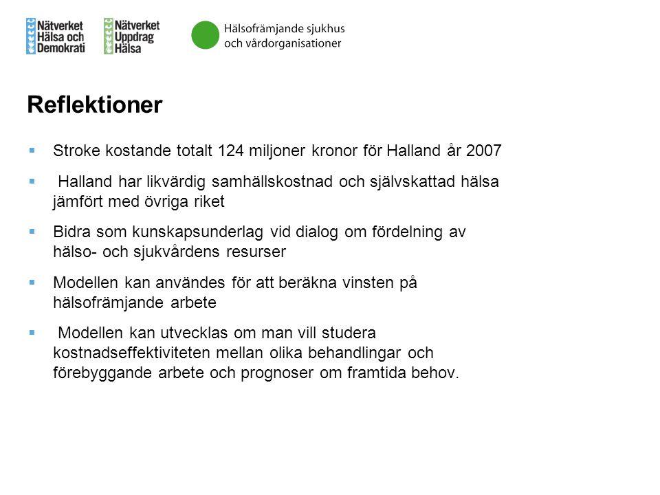 Reflektioner  Stroke kostande totalt 124 miljoner kronor för Halland år 2007  Halland har likvärdig samhällskostnad och självskattad hälsa jämfört m