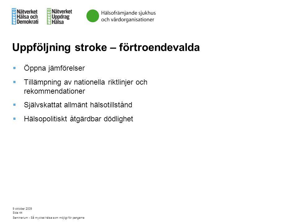 9 oktober 2009 Seminarium - Så mycket hälsa som möjligt för pengarna Sida 44 Uppföljning stroke – förtroendevalda  Öppna jämförelser  Tillämpning av