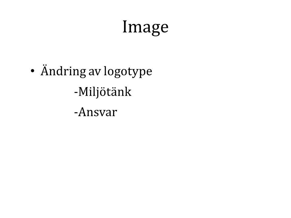 • Ändring av logotype -Miljötänk -Ansvar Image